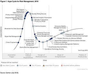 Moving Beyond the Hype Curve? Pharma Leverages Big Data Expertise Across the Product Life Cycle